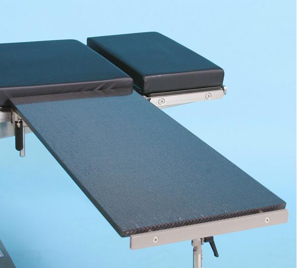 Rectangle Major Procedure Table