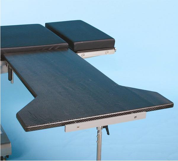 End Rest Major Procedure Table